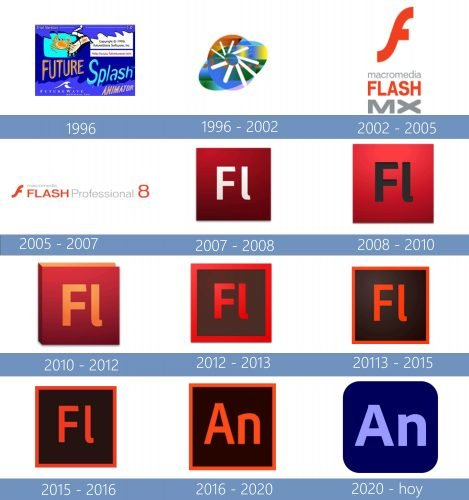 Adobe Flash Logo historia