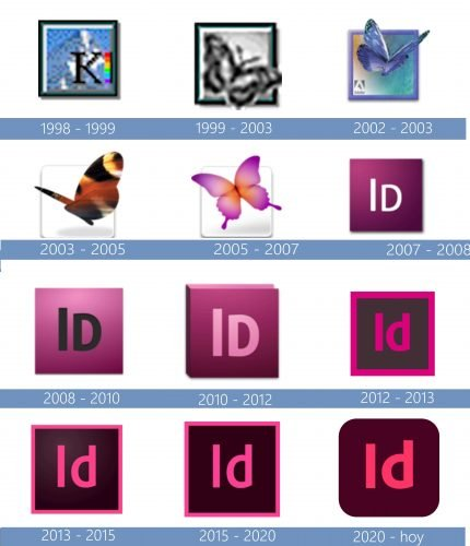 Adobe InDesign Logo historia