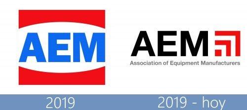 AEM logo historia
