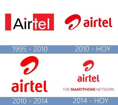 Airtel Logo historia