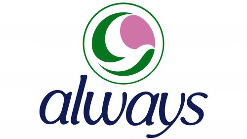Always Logo 1983