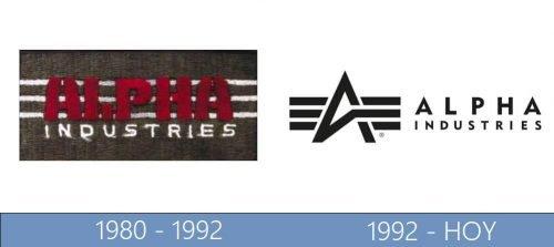 Alpha Industries Logo historia
