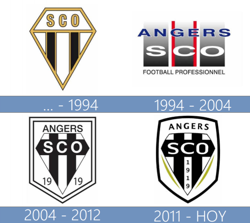 Angers logo historia