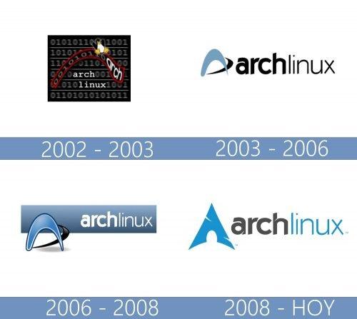 Arch Linux logo historia