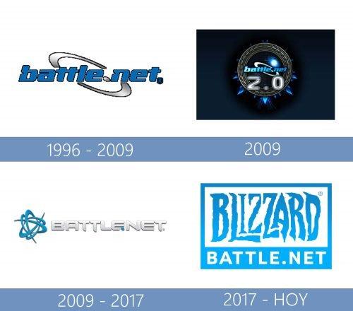 Battle.Net Logo historia