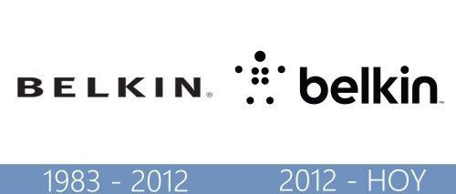 Belkin Logo historia