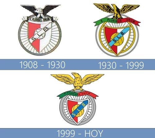 Benfica logo history