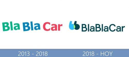BlaBlaCar logo historia