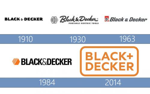 Black Decker Logo historia