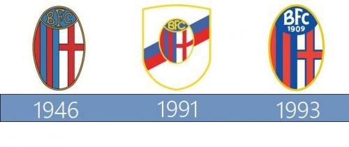 Bologna logo historia