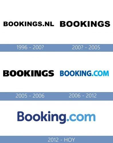 Booking.Com logo historia