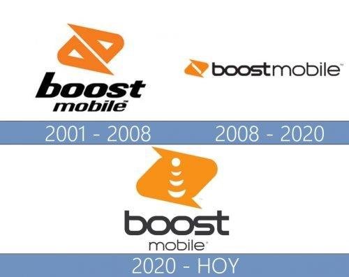 Boost Mobile Logo historia