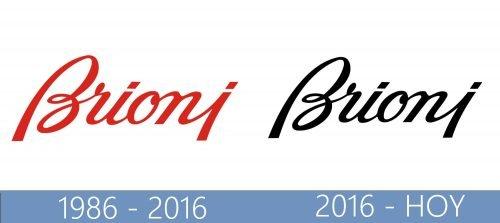 Brioni Logo historia