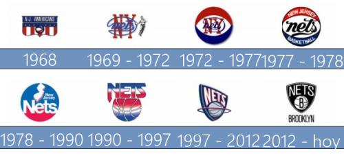 Brooklyn Nets Logo historia