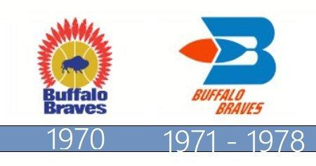 Buffalo Braves Logo historia