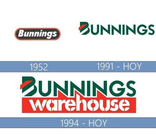 Bunnings logo historia