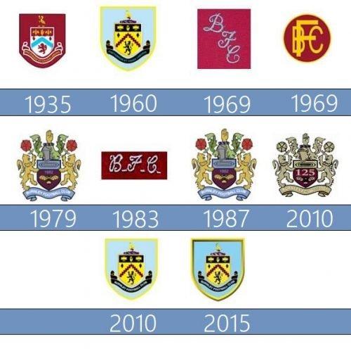 Burnley logo Historia