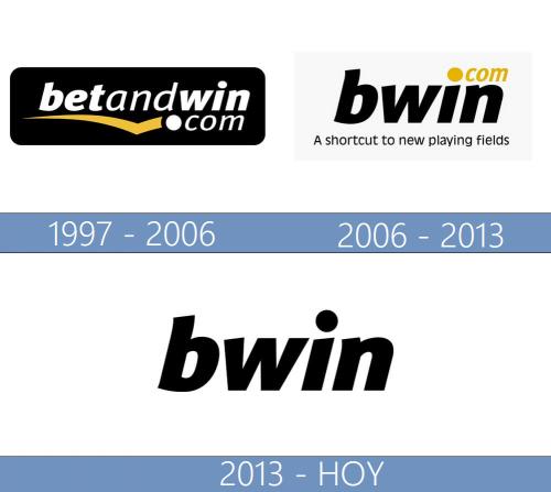 Bwin logo historia