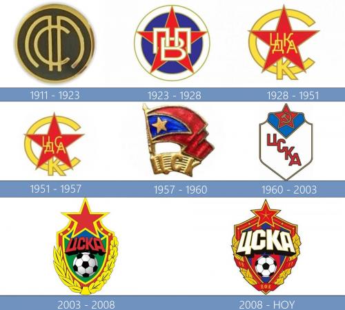 CSKA Moscow logo historia