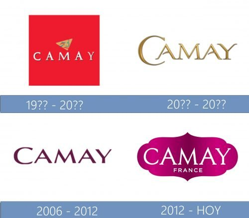 Camay Logo historia