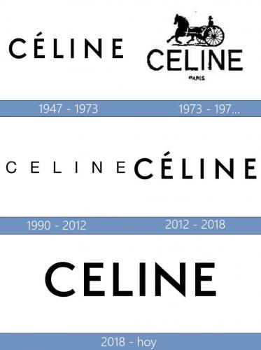 Celine logo historia