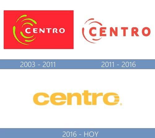 Centro Logo historia