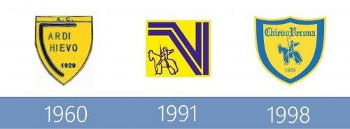 Chievo Verona Logo historia
