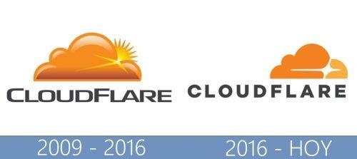 Cloudflare logo historia