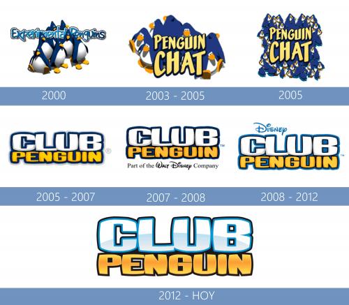 Club Penguin Logo historia