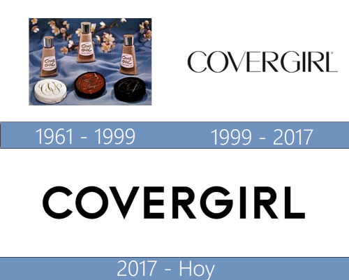 Covergirl Logo historia