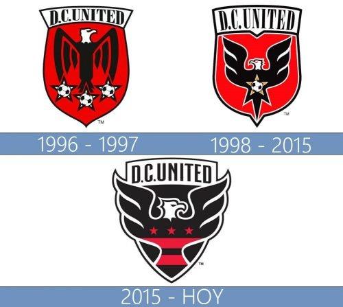 D.C. United logo historia