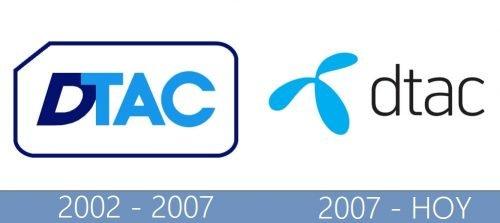 DTAC logo historia