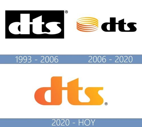 DTS logo historia