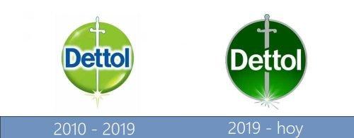 Dettol Logo historyia