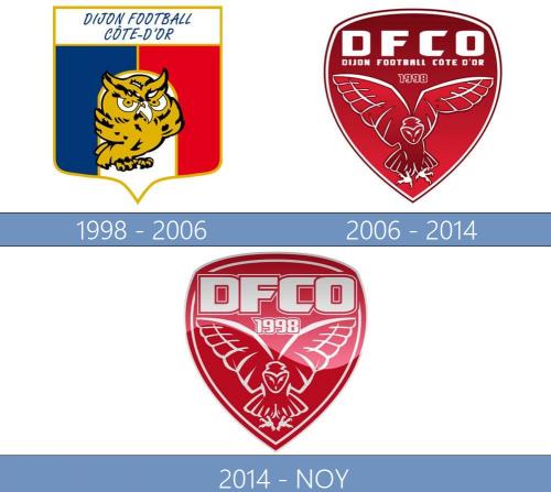 Dijon Logo historia