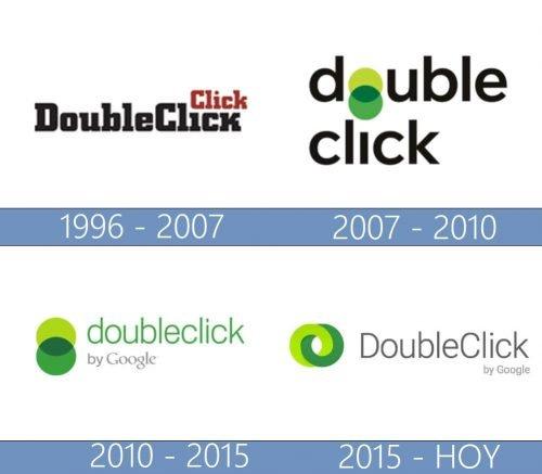 DoubleClick logo historia
