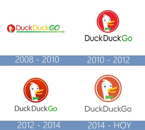 DuckDuckGo logo historia