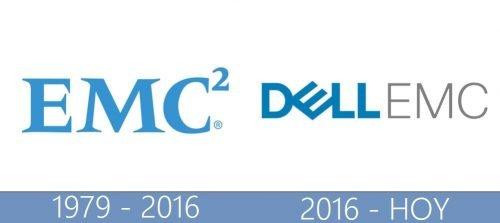 EMC logo historia