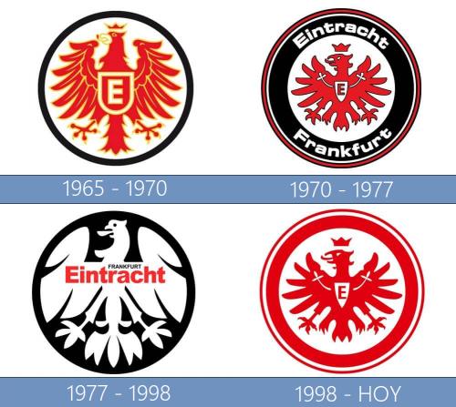 Eintracht Frankfurt logo historia
