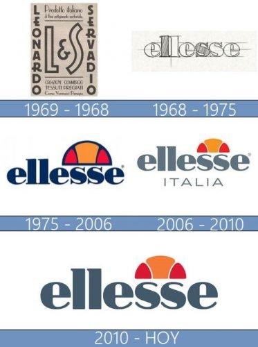 Ellesse Logo historia