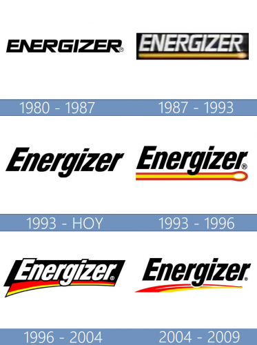 Energizer logo historia