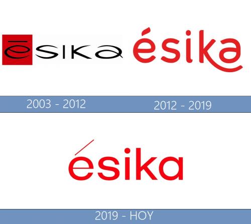 Esika logo histoia