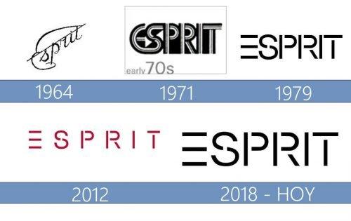 Esprit Logo historia