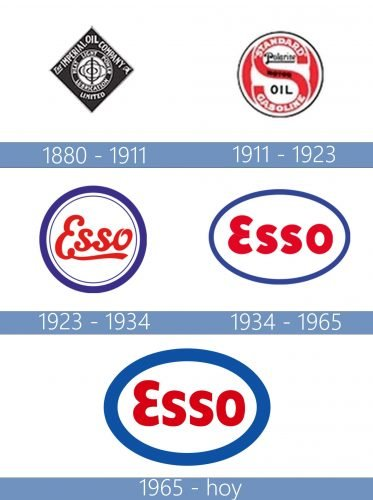 Esso logo historia