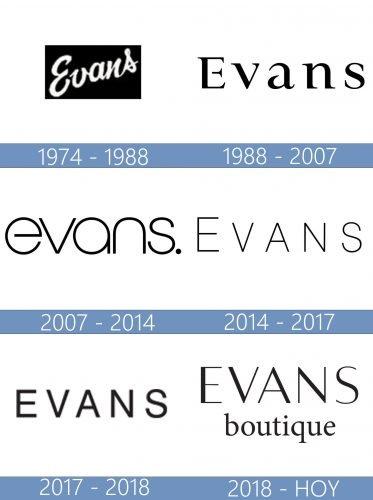 Evans logo historia