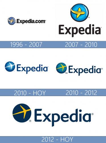 Expedia logo historia