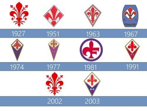 Fiorentina Logo historia
