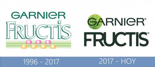Fructis Logo historia
