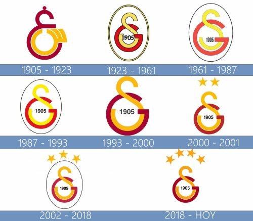 Galatasaray Logo historia