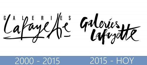 Galeries Lafayette logo historia